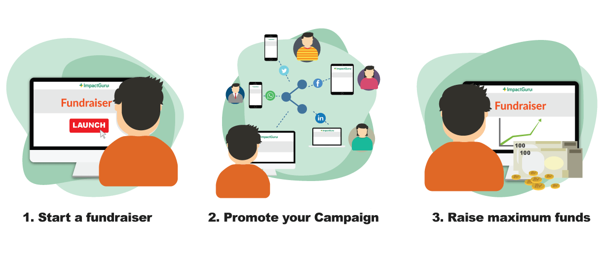 how Personal Cause Crowdfunding works
