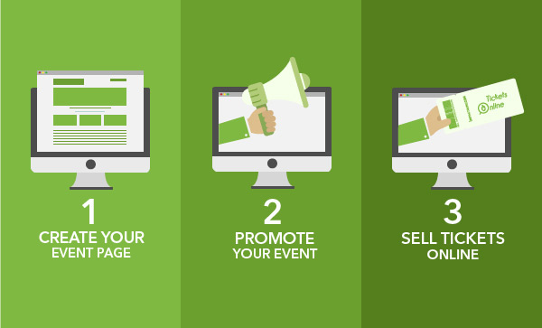 How Events Crowdfunding Works