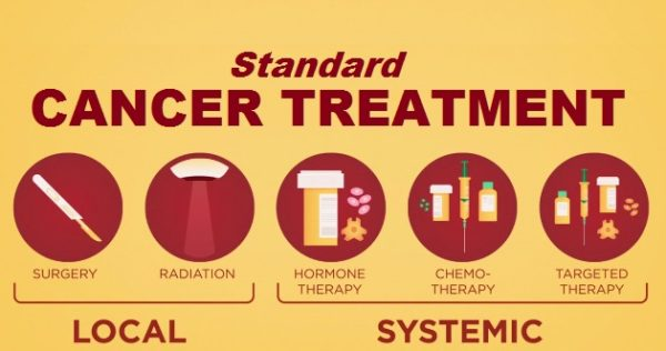 cancer-treatment-types-india