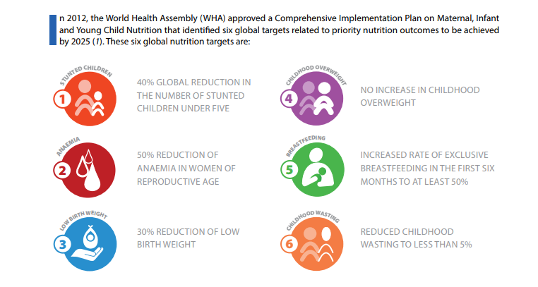 National Nutrition Week: Understanding Malnutrition in India