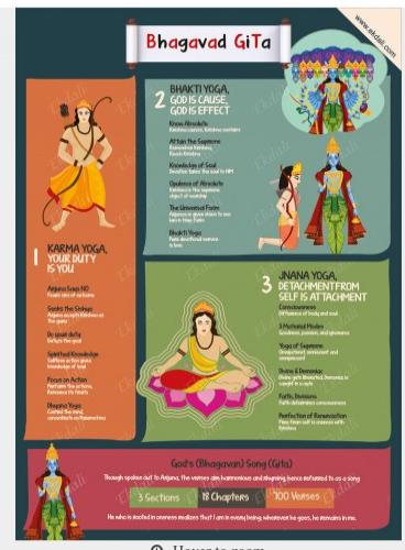 Mahabharata on a Poster - story -3