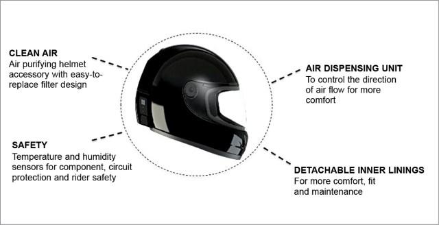 air-purifying-helmet