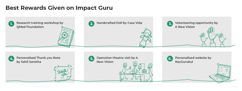 Best Rewards Given on Impact Guru-web